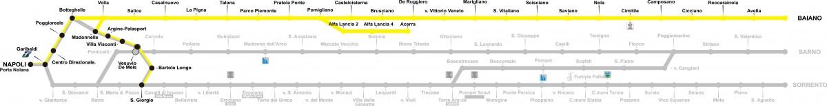 Mappa e Fermate della Linea Napoli-Nola-Baiano