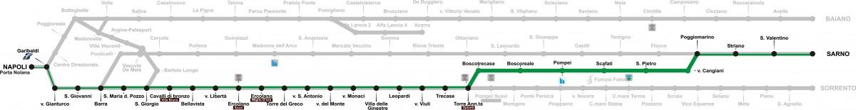 Mappa e Fermate della Linea Napoli-Poggiomarino