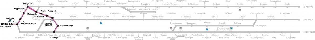 Mappa e Fermate della Linea Napoli-San Giorgio a Cremano